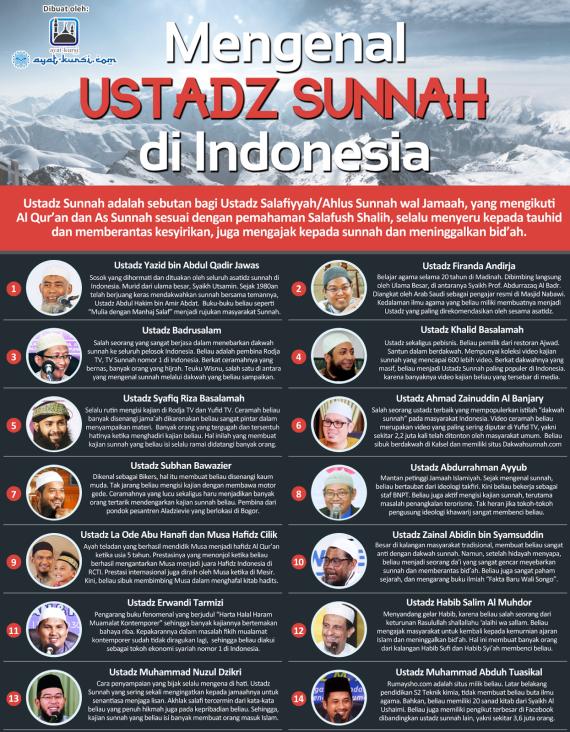 Ustadz Sunnah